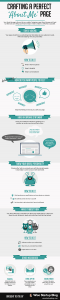 about me page infographic