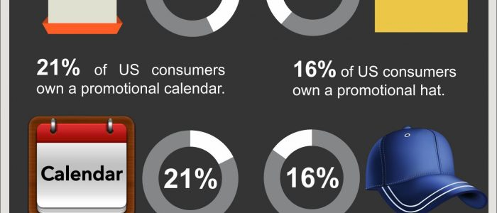 Infographic: Importance of Promotional Tshirts & Other Promotional Products