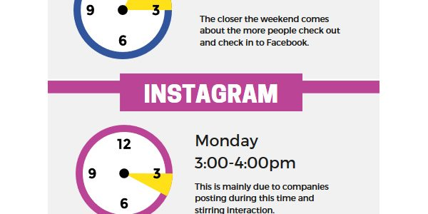 Best Times to Post on Social Media in India – Infographic