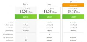 bluehost review shared hosting plans